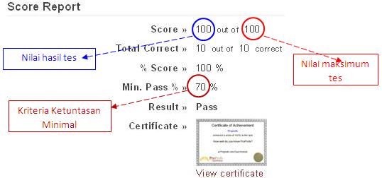 Score Report memenuhi standar minimal