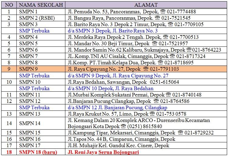 750 x 514 jpeg 255kB, PSB « Blog SMP Negeri 9 Depok