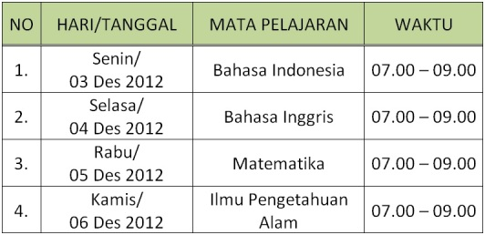 Jadwal Try Out ke-3 UN TP 2012/2013