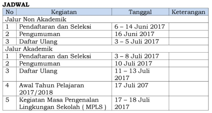 Jadwal PPDB Jawa Barat TP 2016_2017.jpg