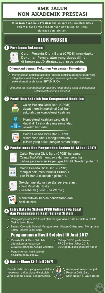 ppdb smk-2