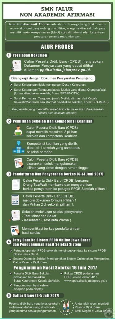ppdb smk-3